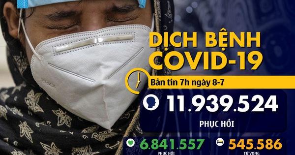 Dịch COVID-19 ngày 8-7: Việt Nam chỉ còn 22 bệnh nhân, nhiều nước tăng kỷ lục số ca nhiễm