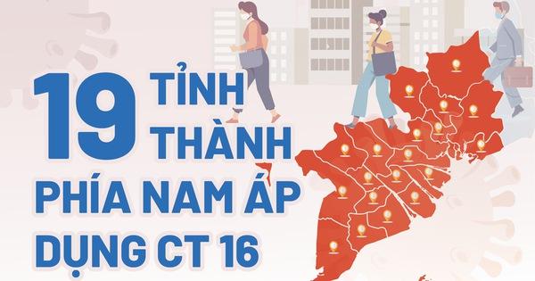Sáng 19-7: TP.HCM 1.535 ca/2.015 ca COVID-19 mới, Hà Nội ngưng dịch vụ không thiết yếu